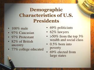 Demographic Characteristics of U.S. Presidents