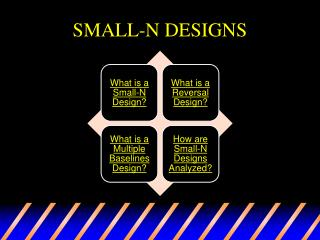 SMALL-N DESIGNS