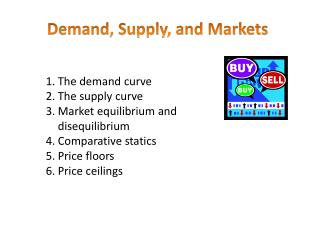 Demand, Supply, and Markets
