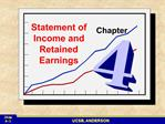 Statement of Income and Retained Earnings