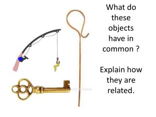 What do these objects have in common ? Explain how they are related.