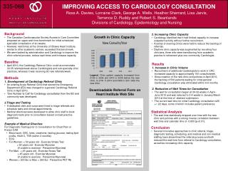 IMPROVING ACCESS TO CARDIOLOGY CONSULTATION