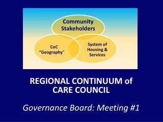 REGIONAL CONTINUUM of  CARE COUNCIL Governance Board: Meeting #1