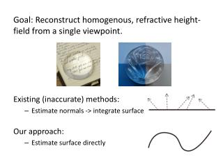Goal: Reconstruct homogenous, refractive  height- field  from a  single viewpoint .