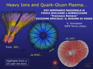 Heavy Ions and Quark-Gluon Plasma…