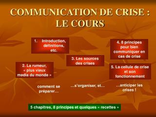 COMMUNICATION DE CRISE : LE COURS