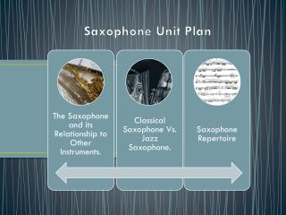 Saxophone Unit Plan