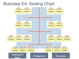 Business Ed: Seating Chart