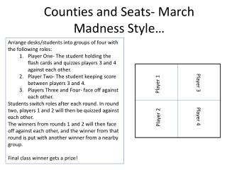 Counties and Seats- March Madness Style…