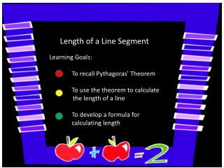 Length of a Line Segment Learning Goals:          	To recall Pythagoras' Theorem