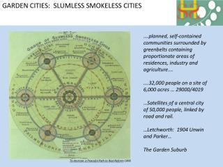 GARDEN CITIES:  SLUMLESS SMOKELESS CITIES