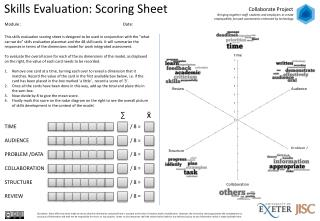 Skills  Evaluation: Scoring Sheet