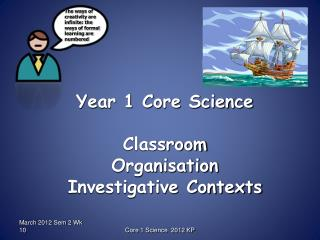 Year 1 Core Science Classroom  Organisation Investigative Contexts