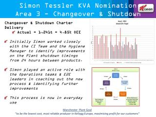 Simon Tessler KVA Nomination Area 3 -  Changeover  & Shutdown