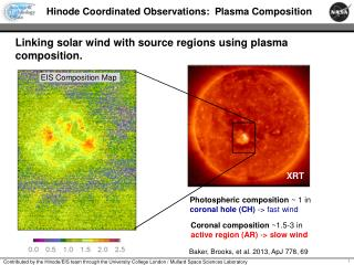 Hinode Coordinated Observations:  Plasma Composition