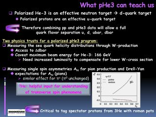 What pHe3 can teach us