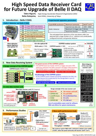 High Speed Data Receiver Card for Future Upgrade  of Belle II DAQ