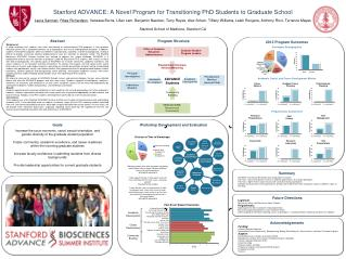 Stanford ADVANCE: A Novel Program for Transitioning PhD Students to Graduate School