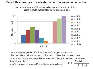 Do adults know how to evaluate numeric expressions correctly?