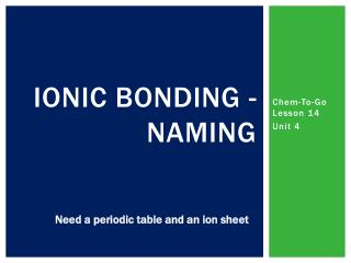 Ionic bonding - naming