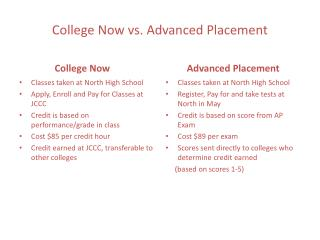 College Now vs. Advanced Placement