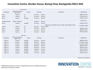 Innovation Centre,  Norden  House, Basing View, Basingstoke RG21 4HG