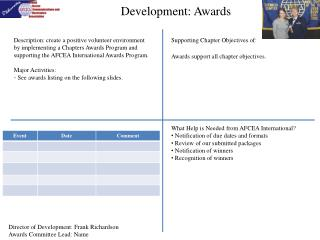 Development: Awards