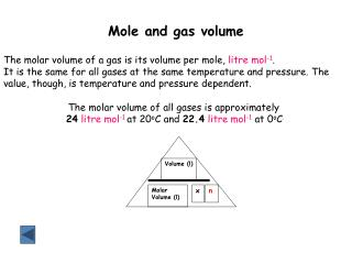 Mole and gas volume
