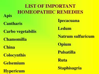 LIST OF IMPORTANT HOMEOPATHIC REMEDIES