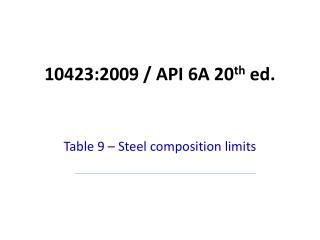 10423:2009 / API 6A 20 th ed.