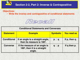 Section 2- 2, Part 2: Inverse & Contrapositive