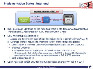 Implementation Status:  Interfund