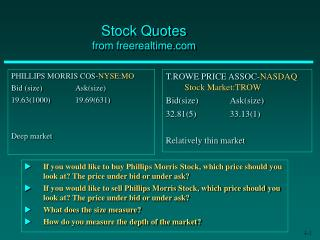 Stock Quotes  from freerealtime