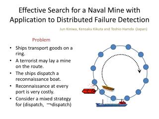 Effective Search for a Naval Mine with Application to Distributed Failure Detection