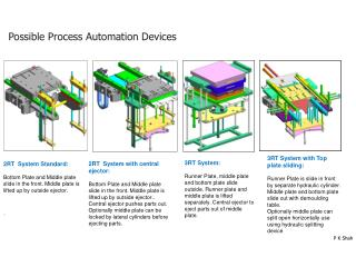 Possible Process Automation Devices