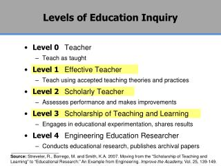Levels  of  Education Inquiry