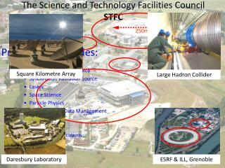 The Science and Technology Facilities Council STFC