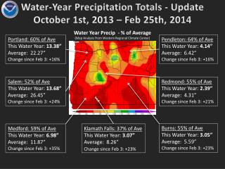Water-Year Precipitation Totals - Update October 1st, 2013 – Feb 25th, 2014