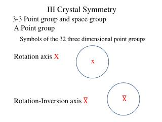 III Crystal Symmetry