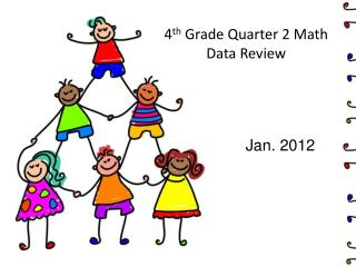 4 th  Grade Quarter 2 Math Data Review