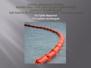 163 Spills Reported 172 Gallons Discharged
