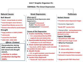 Unit 7 Graphic Organizer #1: SS8H8abc-The  Great Depression