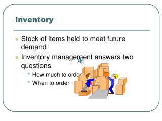 demand inventory management