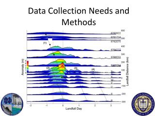 Data Collection Needs and Methods
