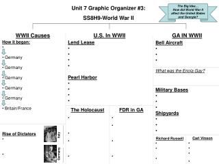 Unit 7 Graphic Organizer #3: SS8H9-World War II