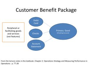 Customer Benefit Package