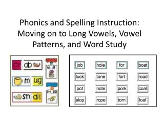 Phonics and Spelling Instruction:  Moving on to Long Vowels, Vowel Patterns, and Word Study