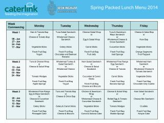 Spring Packed Lunch Menu 2014