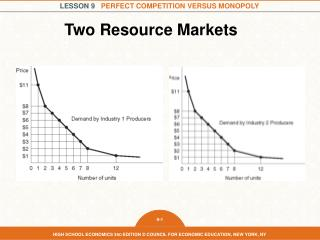 Two Resource Markets