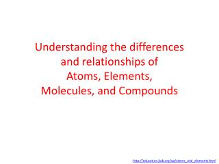 Understanding the differences  and relationships of  Atoms, Elements,  Molecules, and Compounds